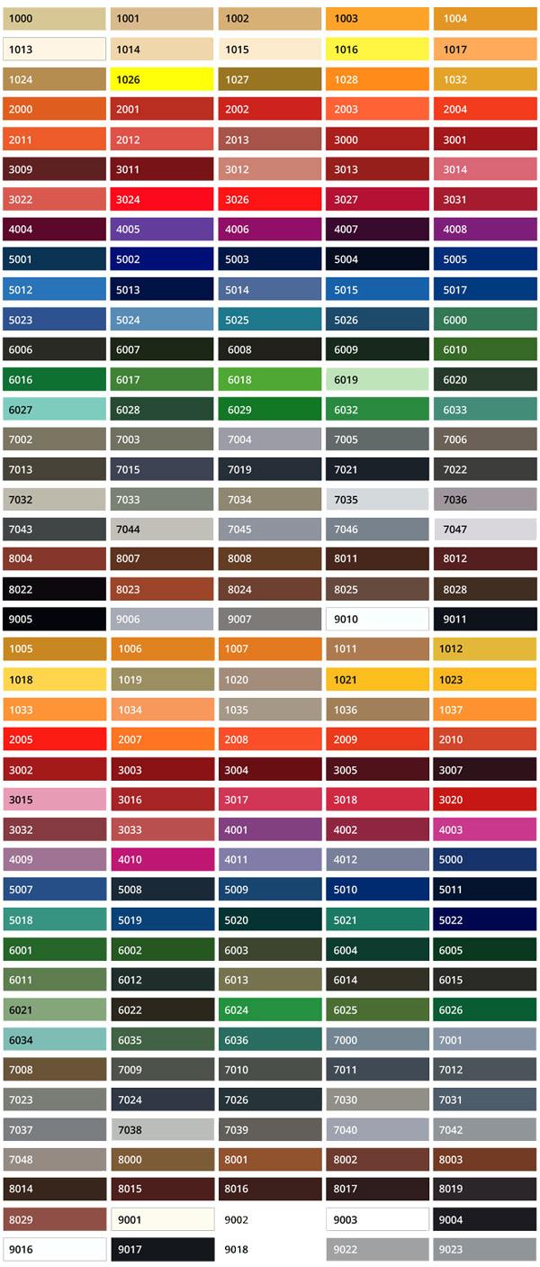 ral farben mischen tabelle farben mischen tabelle google suche farben pinterest farben ral. Black Bedroom Furniture Sets. Home Design Ideas